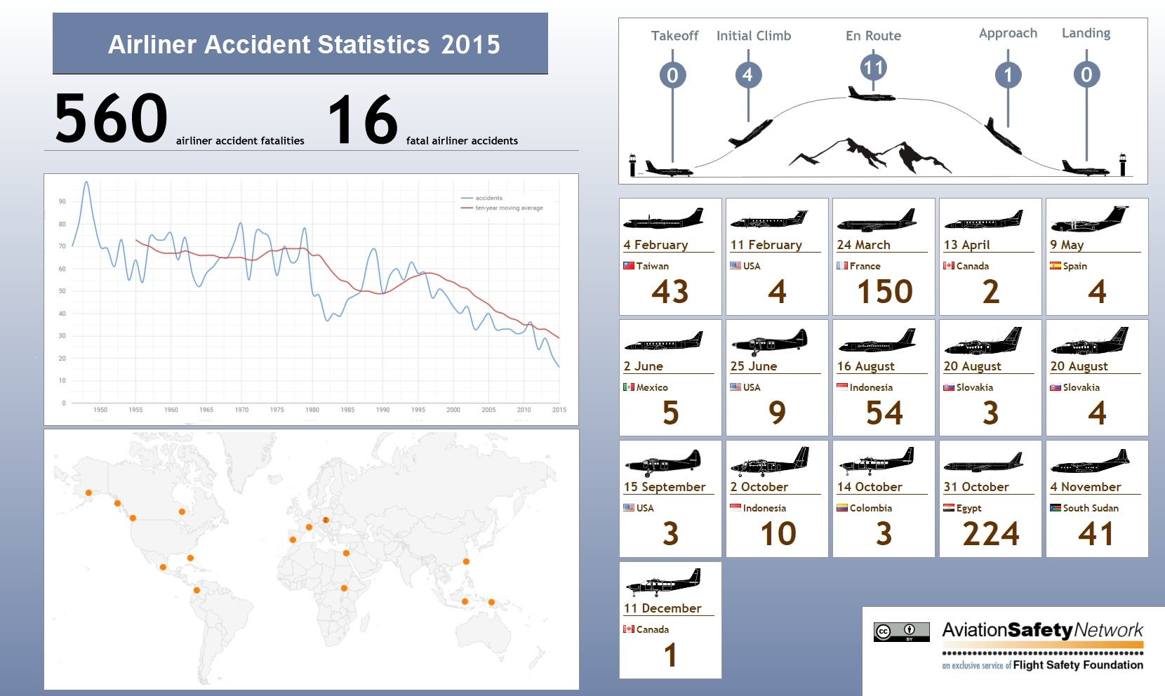 asn_infographic_2015.jpg
