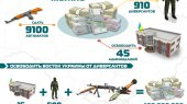 Украинцы передали армии достаточно средств для освобождения Донбасса