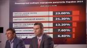 Первые лица первого номера: в отсутствие Порошенко с победными речами в штабе вышли Кличко и Луценко