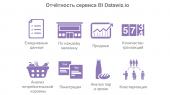 Украинский стартап Datawiz.io выходит на рынок Китая и планирует привлечь $3 млн