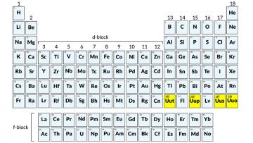 В таблице Менделеева появилось 4 новых элемента | Наука | Дело