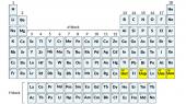 В таблице Менделеева появилось 4 новых элемента
